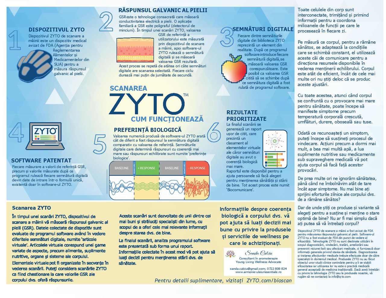 ZYTO flyer_Cum functioneaza_resized
