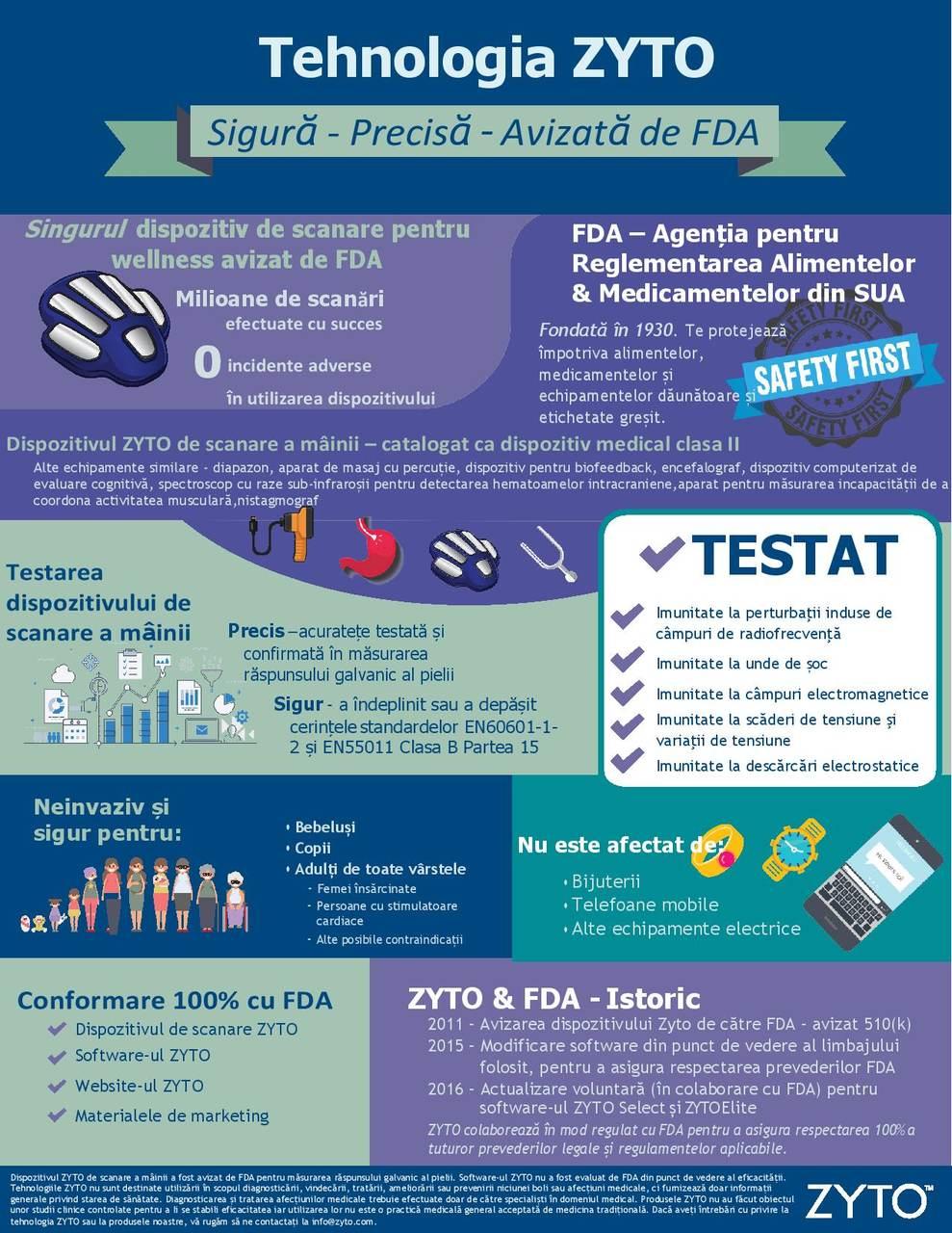 ZYTO infografic_Zyto & FDA_RO
